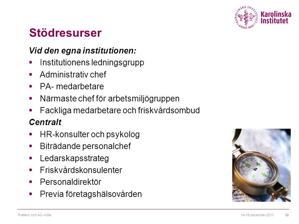 Stödresurser Vid den egna institutionen: Institutionens ledningsgrupp