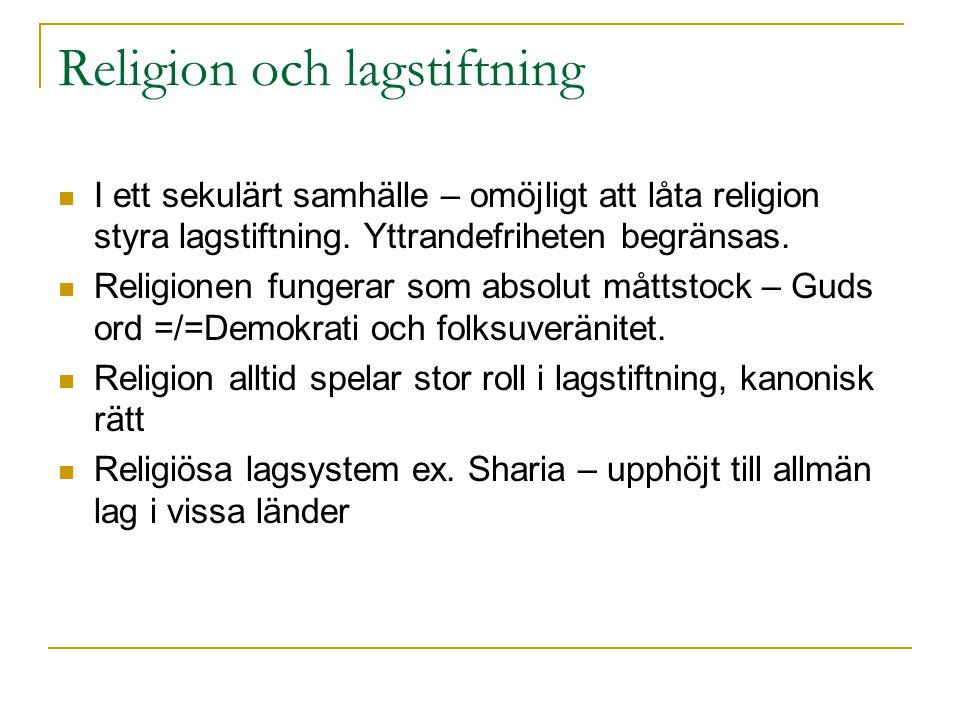 Religion och lagstiftning