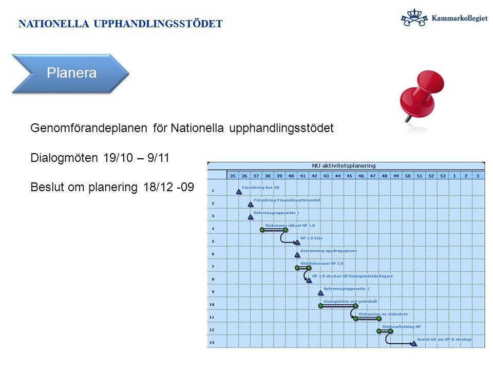 Planera Genomförandeplanen för Nationella upphandlingsstödet