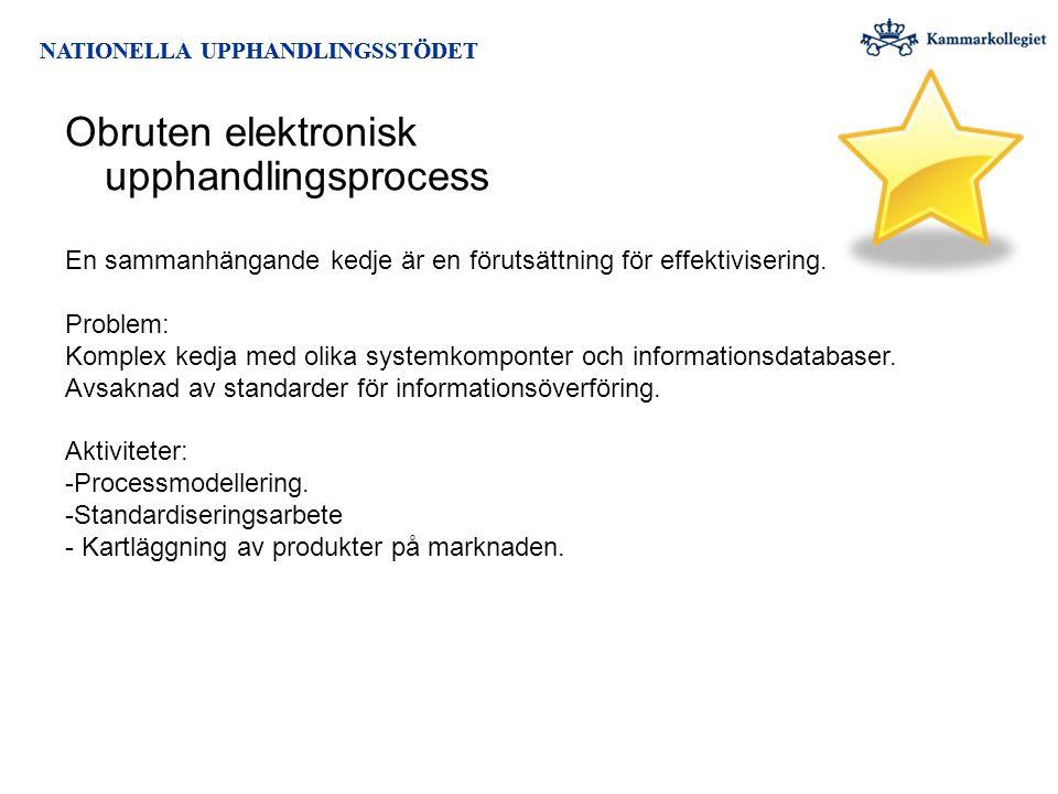 Obruten elektronisk upphandlingsprocess