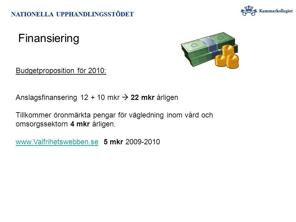 Finansiering Budgetproposition för 2010:
