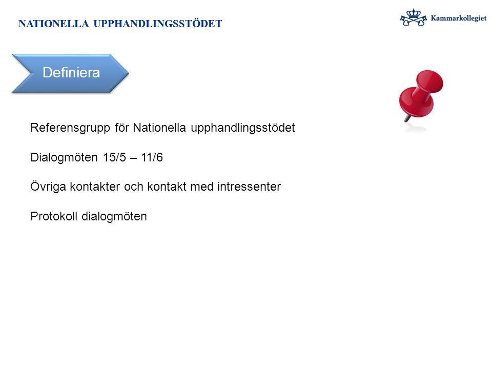 Definiera Referensgrupp för Nationella upphandlingsstödet