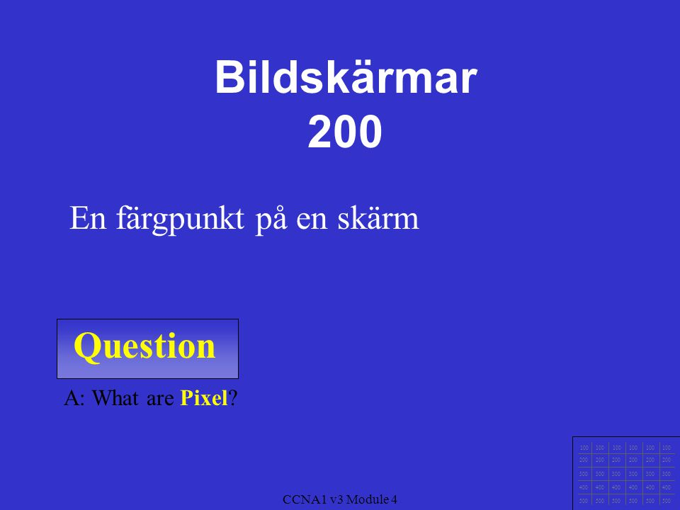 Bildskärmar 200 Question En färgpunkt på en skärm A: What are Pixel