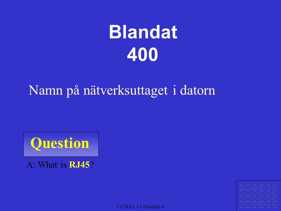 Blandat 400 Question Namn på nätverksuttaget i datorn A: What is RJ45