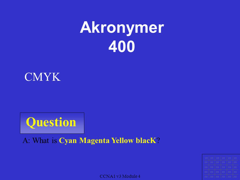 Akronymer 400 Question CMYK A: What is Cyan Magenta Yellow blacK