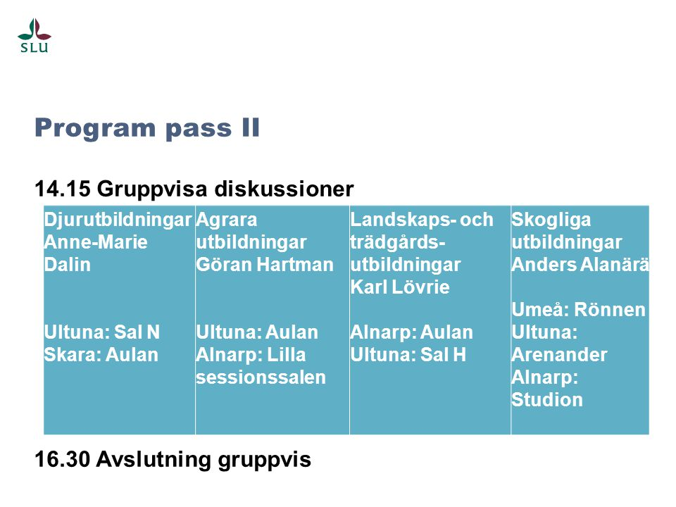 Program pass II 14.15 Gruppvisa diskussioner 16.30 Avslutning gruppvis