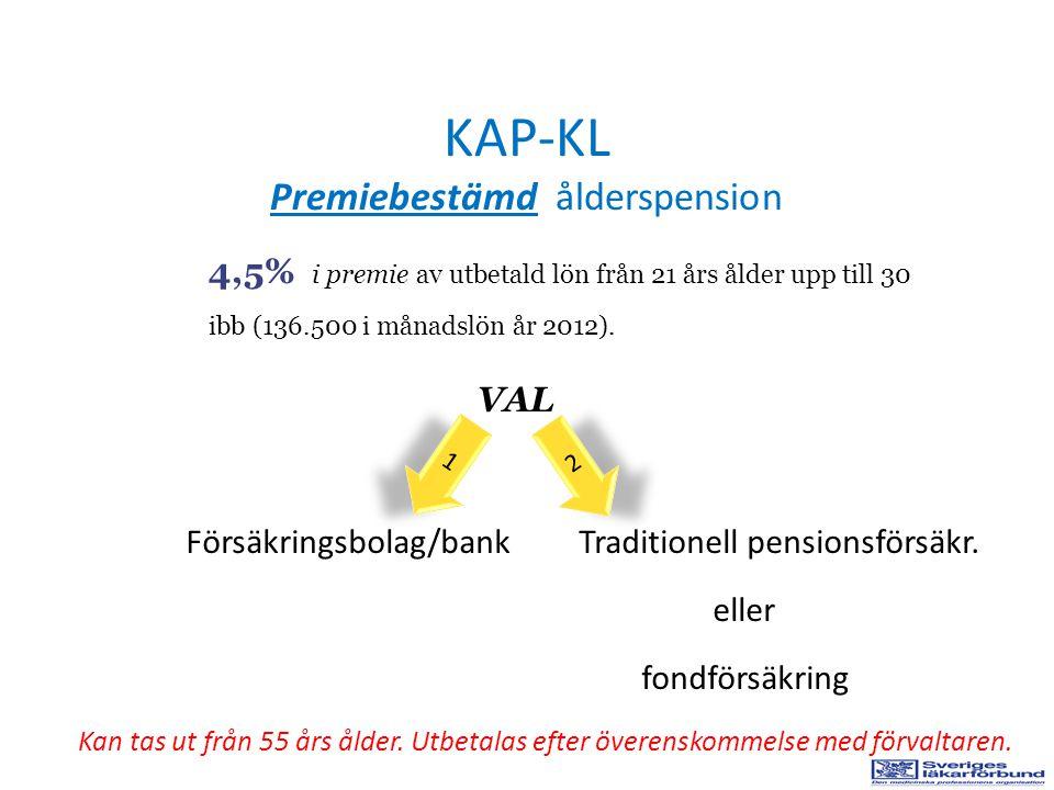 KAP-KL Premiebestämd ålderspension