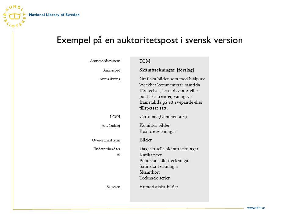 Exempel på en auktoritetspost i svensk version