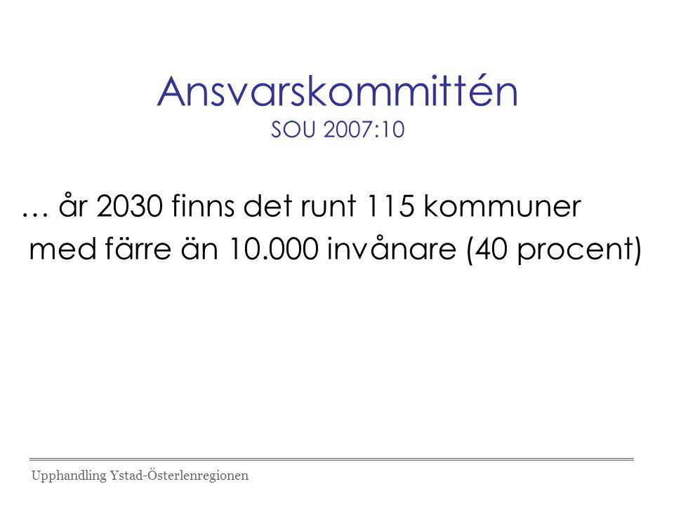 Ansvarskommittén SOU 2007:10