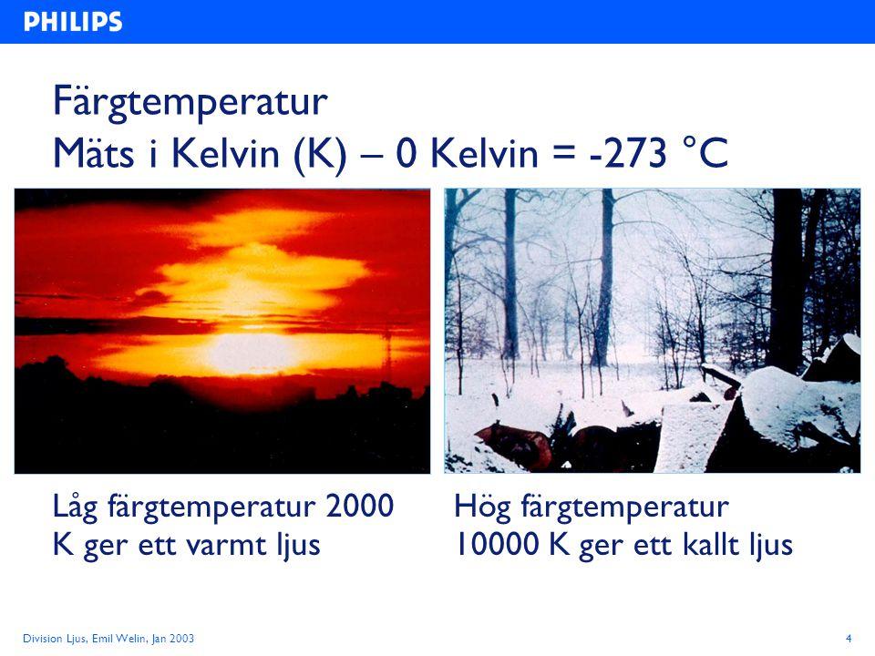Färgtemperatur Mäts i Kelvin (K) – 0 Kelvin = -273 °C