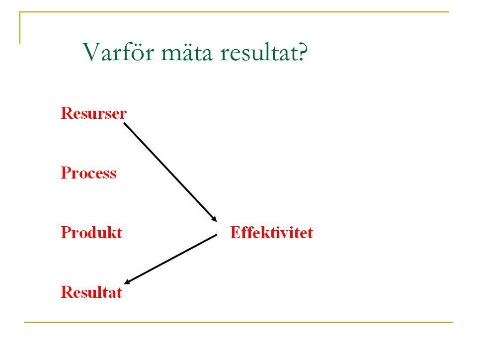 Varför mäta resultat