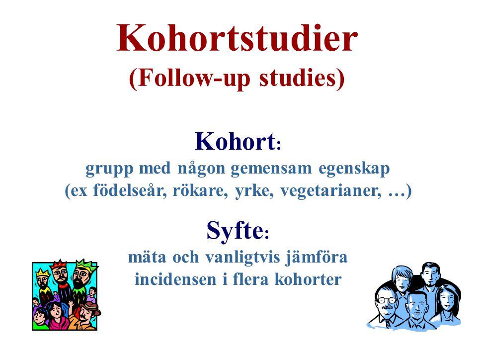 Kohortstudier (Follow-up studies) Kohort: Syfte: