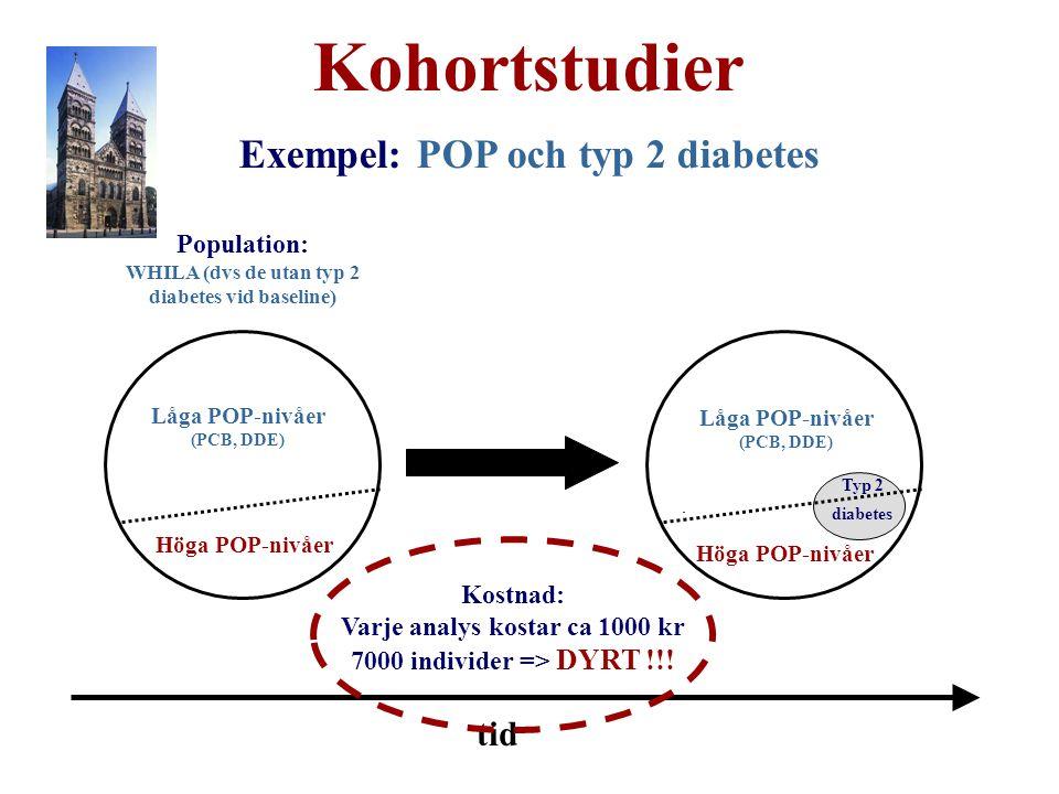 Kohortstudier Exempel: POP och typ 2 diabetes tid Population: Kostnad: