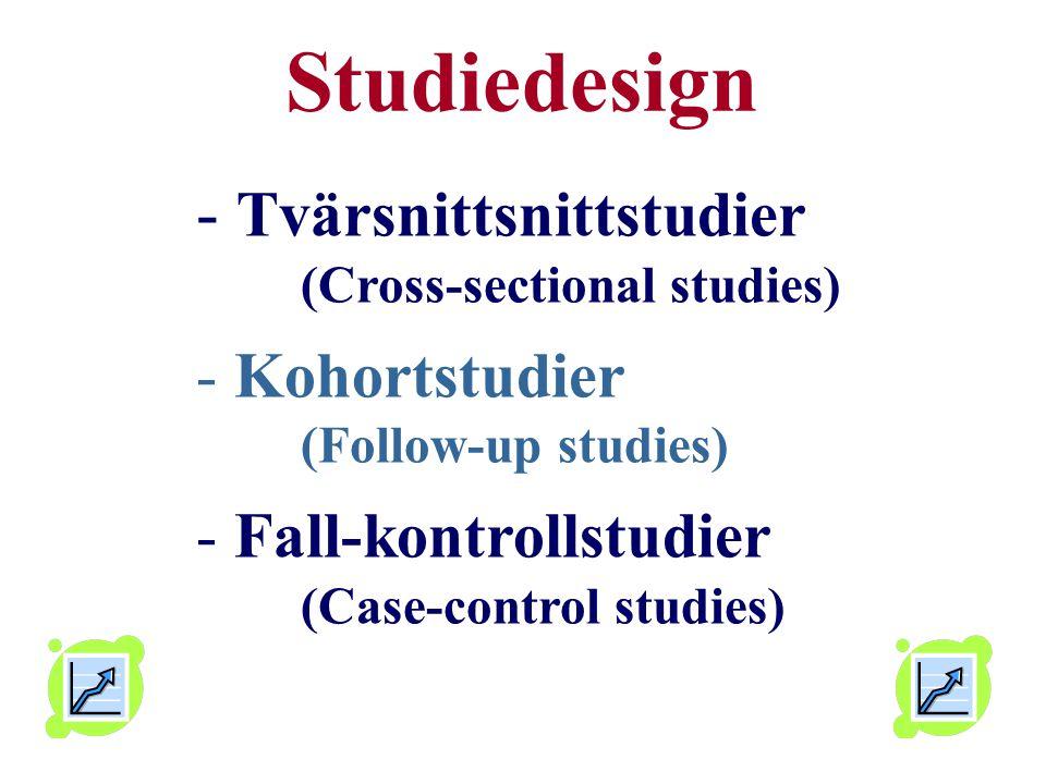 Studiedesign Tvärsnittsnittstudier Kohortstudier Fall-kontrollstudier
