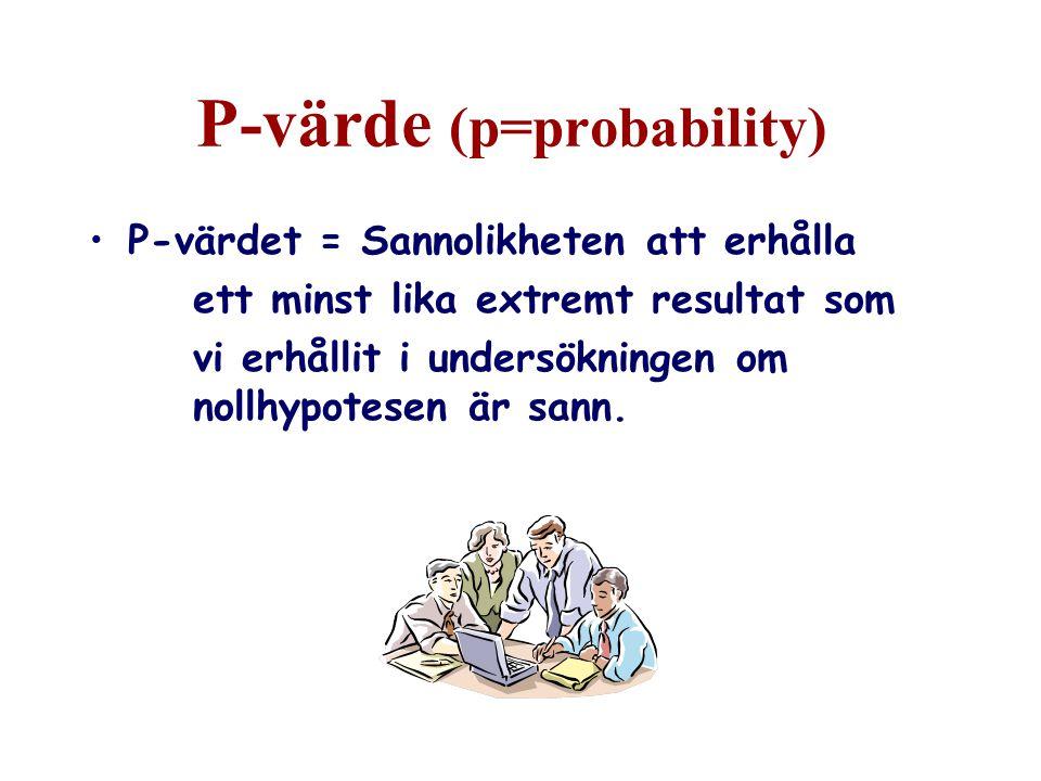 P-värde (p=probability)