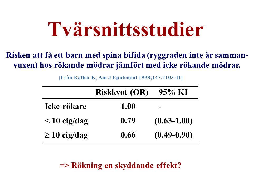 Tvärsnittsstudier Risken att få ett barn med spina bifida (ryggraden inte är samman- vuxen) hos rökande mödrar jämfört med icke rökande mödrar.