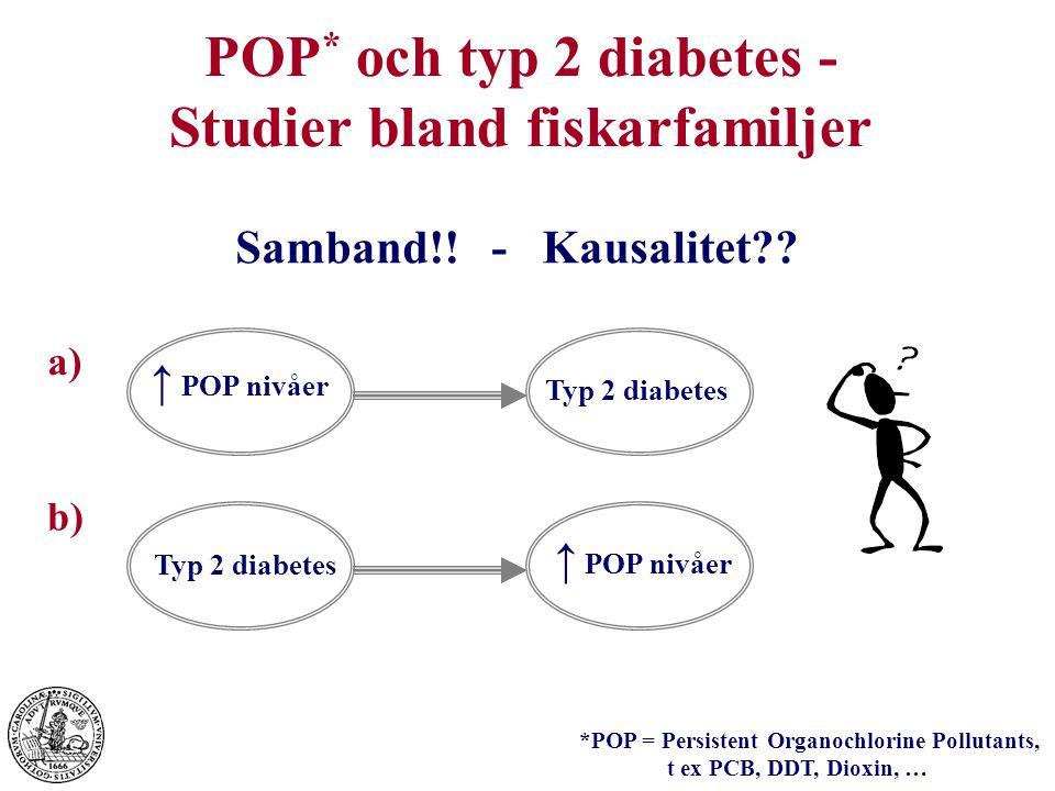 POP* och typ 2 diabetes - Studier bland fiskarfamiljer