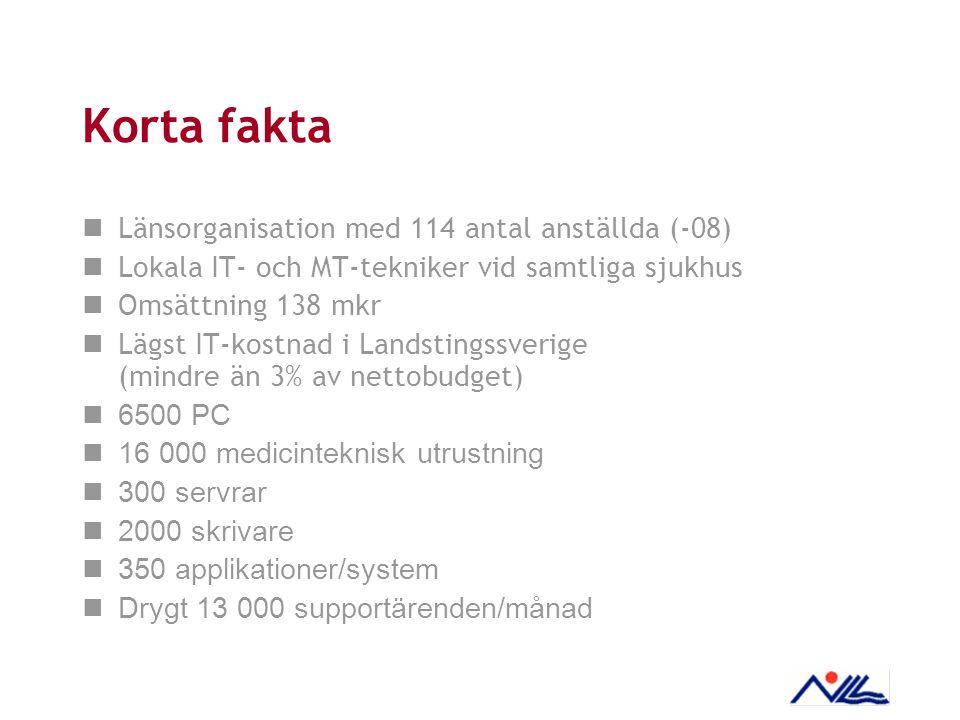 Korta fakta Länsorganisation med 114 antal anställda (-08)