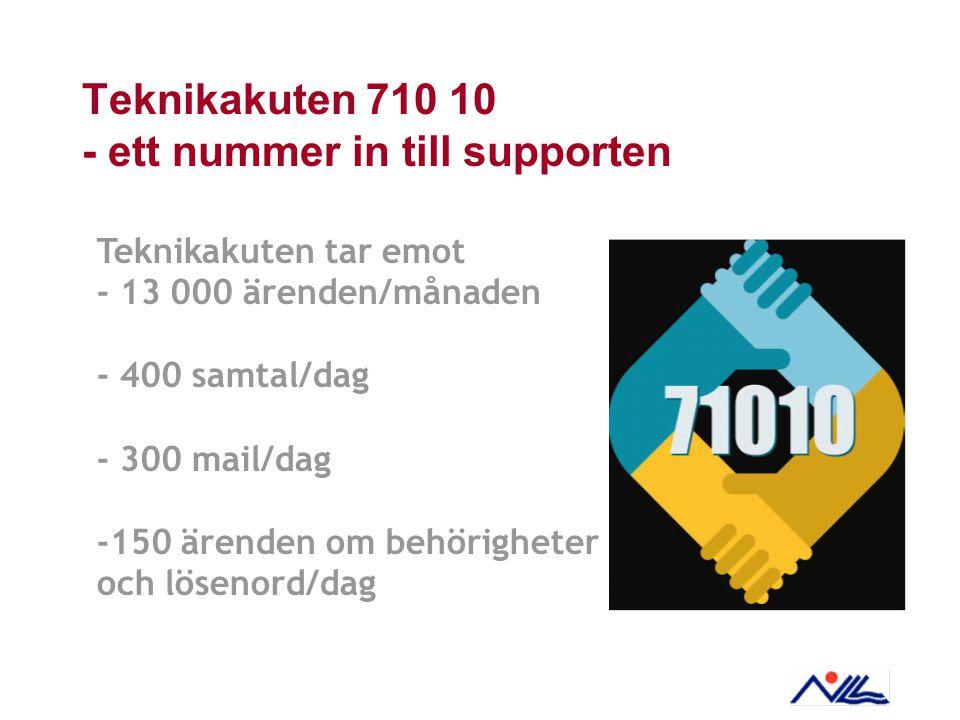 Teknikakuten 710 10 - ett nummer in till supporten