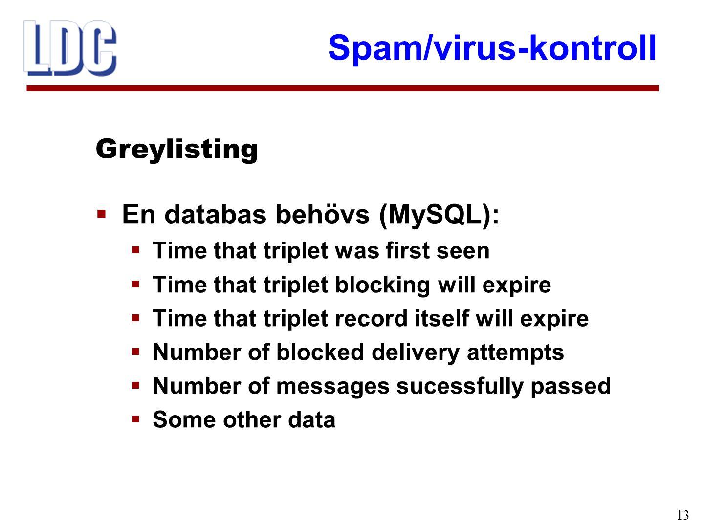 En databas behövs (MySQL):