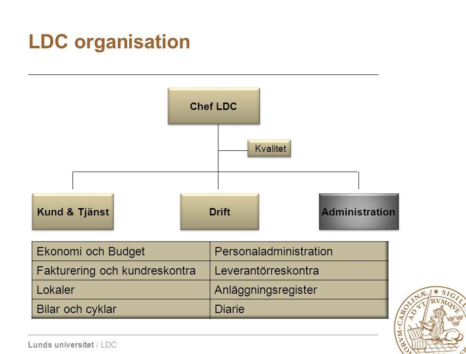 LDC organisation 2009 LDC organisation Ekonomi och Budget