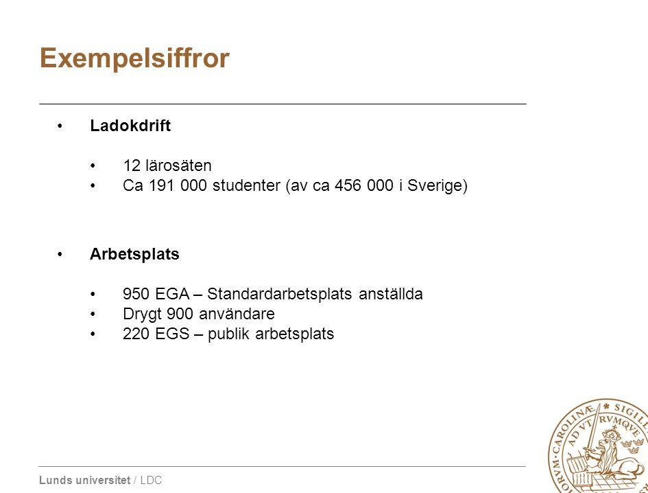 LDC infrastruktur i siffror