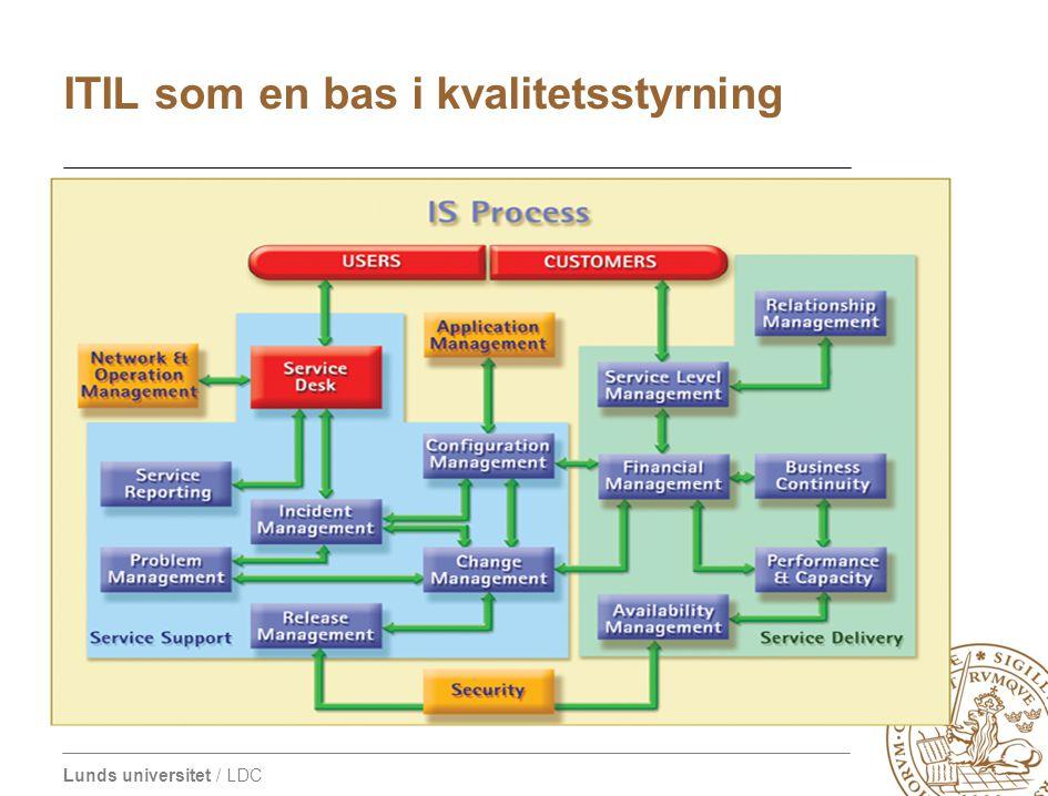 ITIL som en bas i kvalitetsstyrning