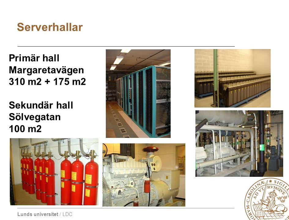 Serverhallar Primär hall Margaretavägen 310 m2 + 175 m2 Sekundär hall