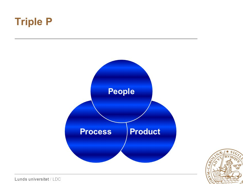 Utmaningen Triple P People Process Product