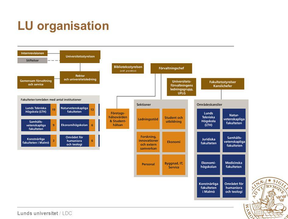 LU organisation