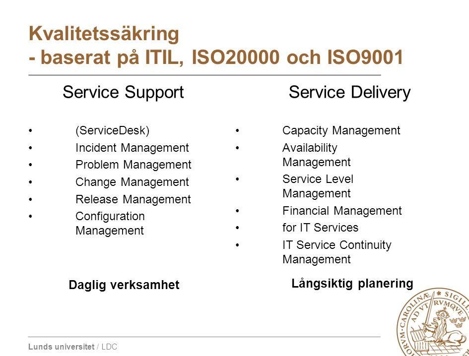 Kvalitetssäkring - baserat på ITIL, ISO20000 och ISO9001
