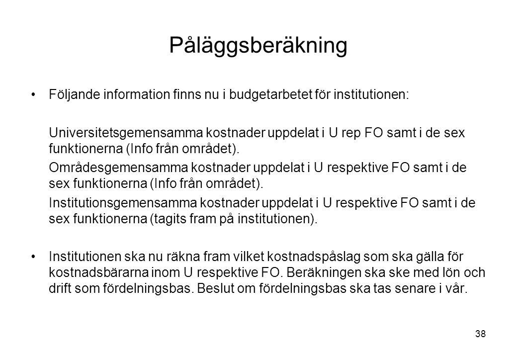 Påläggsberäkning Följande information finns nu i budgetarbetet för institutionen: