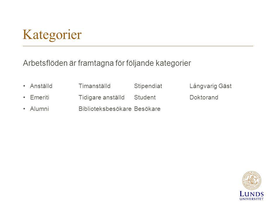Kategorier Arbetsflöden är framtagna för följande kategorier