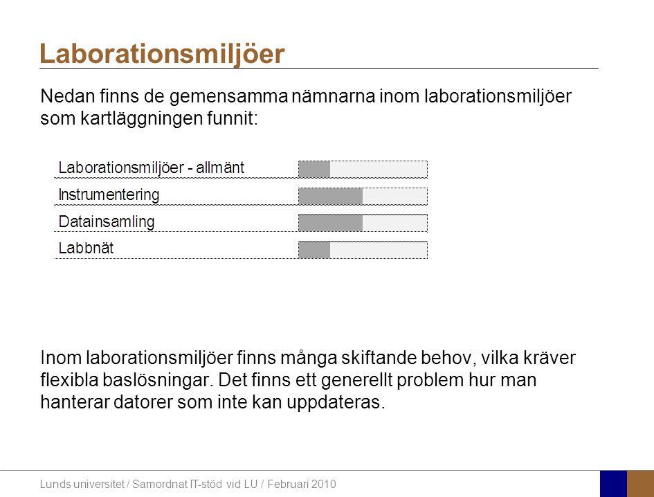 Laborationsmiljöer Nedan finns de gemensamma nämnarna inom laborationsmiljöer som kartläggningen funnit: