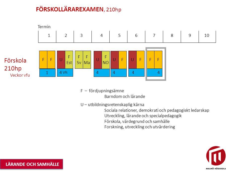 FÖRSKOLLÄRAREXAMEN, 210hp