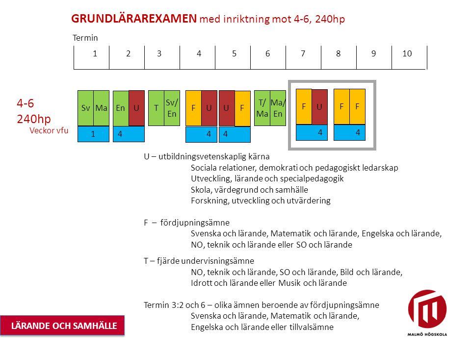 GRUNDLÄRAREXAMEN med inriktning mot 4-6, 240hp