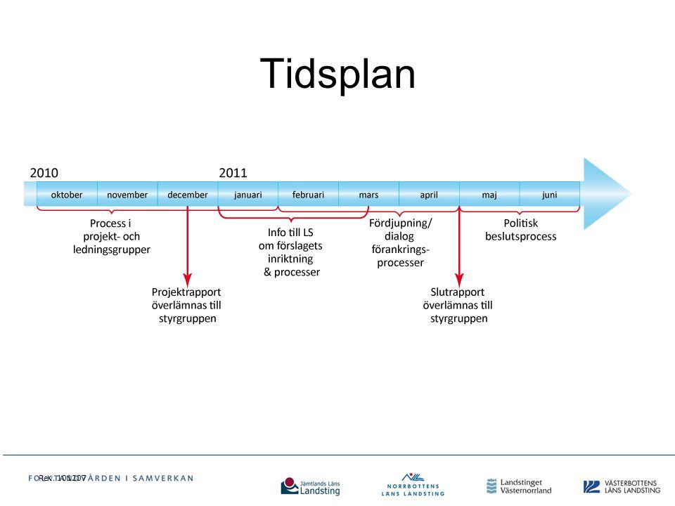 Tidsplan Rev. 101207