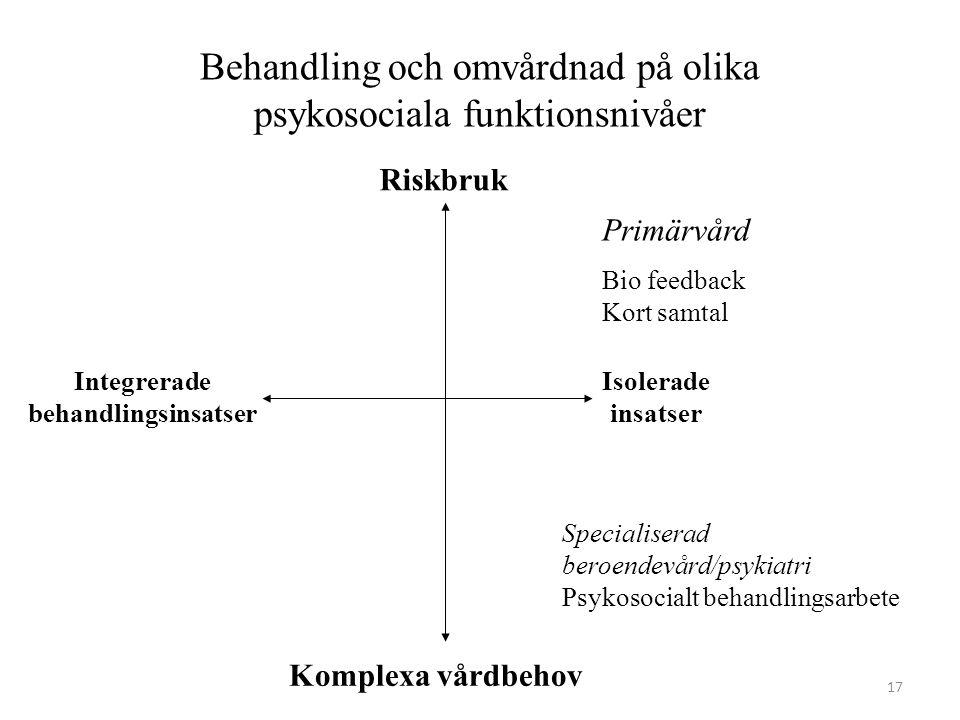 Behandling och omvårdnad på olika psykosociala funktionsnivåer