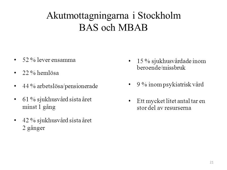 Akutmottagningarna i Stockholm BAS och MBAB