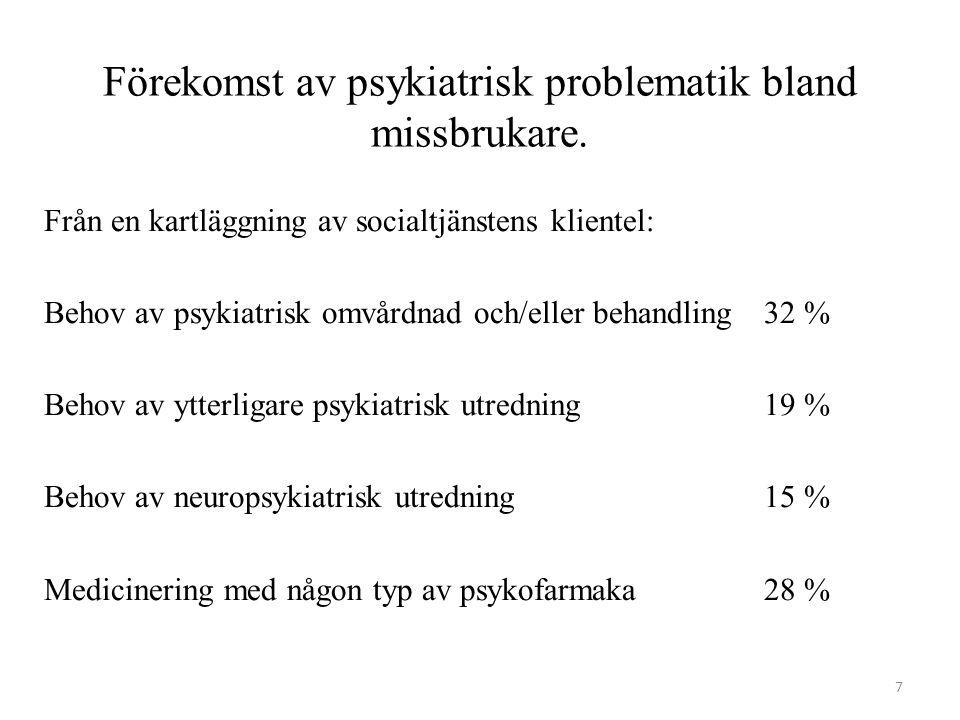Förekomst av psykiatrisk problematik bland missbrukare.
