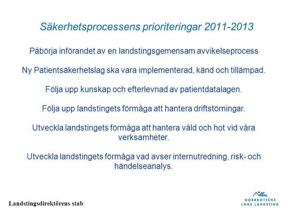 Säkerhetsprocessens prioriteringar 2011-2013
