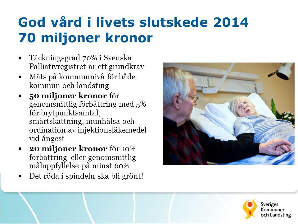 God vård i livets slutskede 2014 70 miljoner kronor