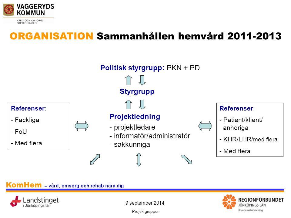 ORGANISATION Sammanhållen hemvård 2011-2013