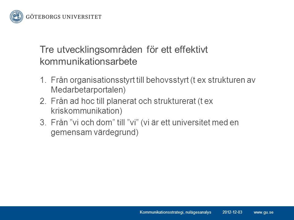 Tre utvecklingsområden för ett effektivt kommunikationsarbete