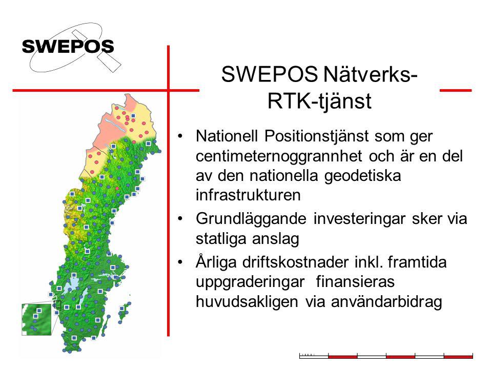 SWEPOS Nätverks-RTK-tjänst