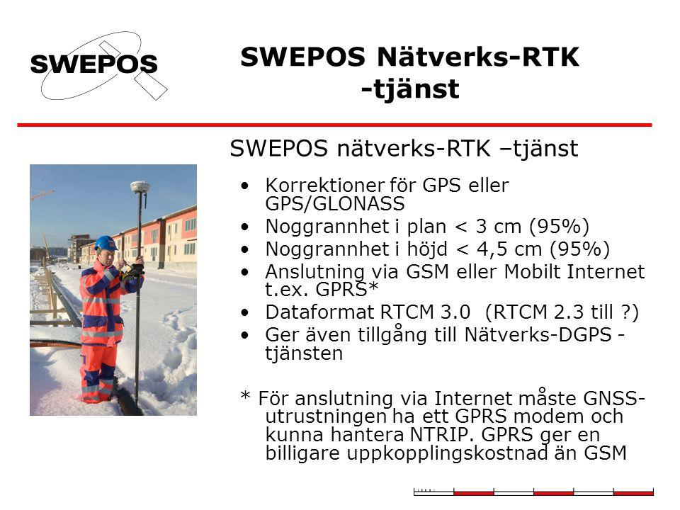 SWEPOS Nätverks-RTK -tjänst