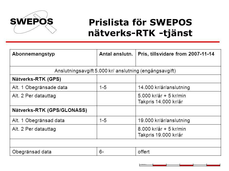 Prislista för SWEPOS nätverks-RTK -tjänst