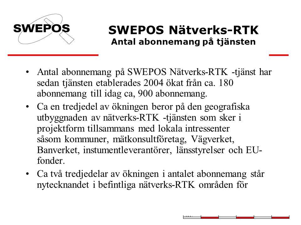 SWEPOS Nätverks-RTK Antal abonnemang på tjänsten