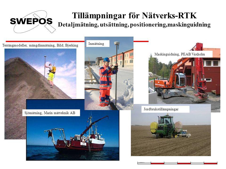 Tillämpningar för Nätverks-RTK Detaljmätning, utsättning, positionering,maskinguidning