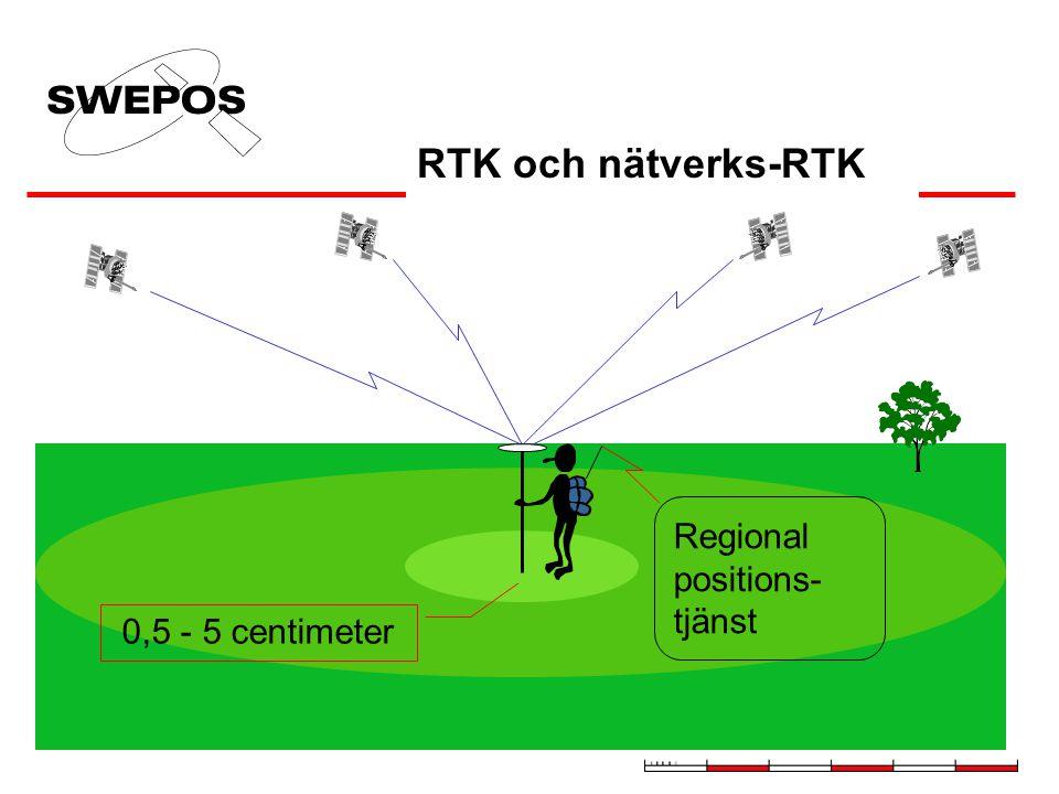 RTK och nätverks-RTK Regional positions- tjänst 0,5 - 5 centimeter